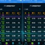 b-mobile(日本通信)の高速データsimjの通信速度の実測値