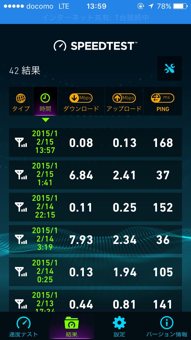 b-mobile 12月の実測値