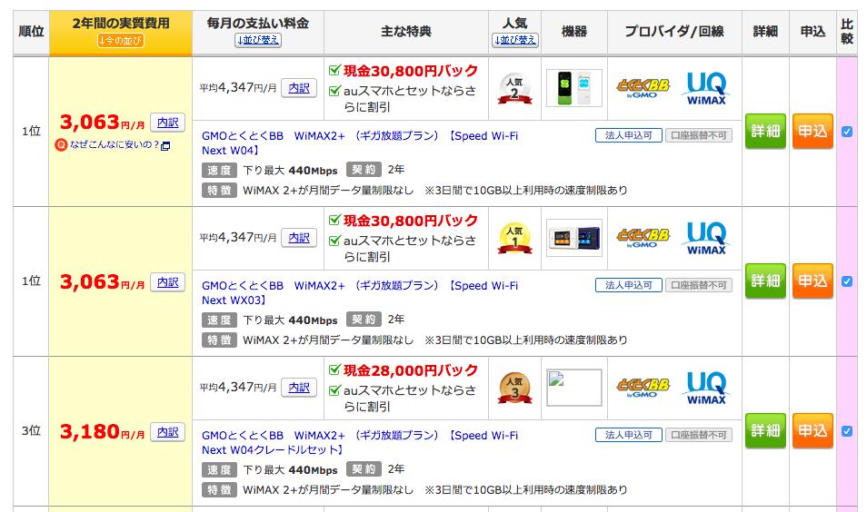wimax2+ 価格.com比較